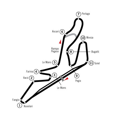 Plano del Circuito del Jarama