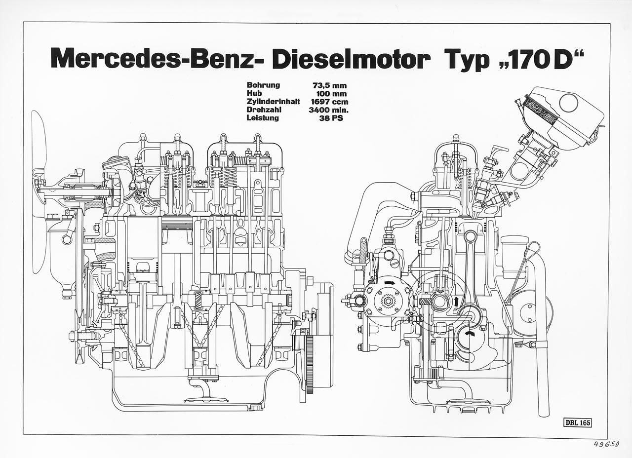 mercedes 170 d  el coche que populariz u00f3 el diesel