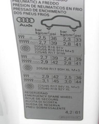 Tabla de presiones Audi A3 8P